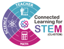 CONNECTED LEARNING FOR STEM (CL4STEM) RESEARCH FELLOWSHIPS